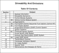 1996 npr u0026 w4 gas fuel u0026 emissions preliminary manual original