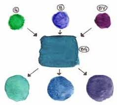 blue green and medium blue paint swatch together using analogous