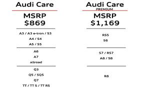 audi a3 maintenance cost audi care prepaid maintenance ontario ca audi dealer