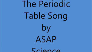 Asapscience Periodic Table Lyrics The New Periodic Table Song Lyrics In Order Updated Youtube