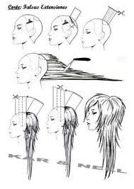 farrah fawcett hair cut instructions diagram of long shag with disconnected layers pinteres