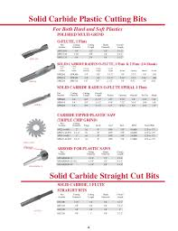 Diamond Hoggers Part 175 - se tool catalog2015