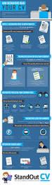Job Resume It by Top 25 Best Cv Tips Ideas On Pinterest Resume Builder Resume