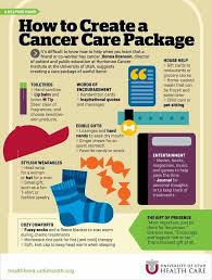 chemo gift basket chemotherapy gift basket lamoureph
