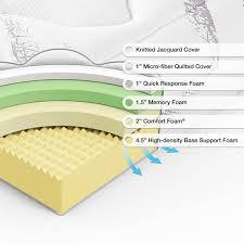 uratex permahard bio aire mattress pads yellow lazada ph idolza