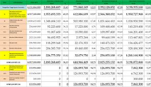 keuangan pta gorontalo 2012