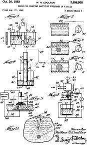 concluding remarks single entity electrochemistry one step at a