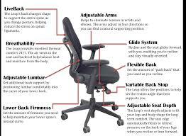 Office Chair Back Support Design Ideas Office Chair Part Desk Design Ideas Www Buyanessaycheap