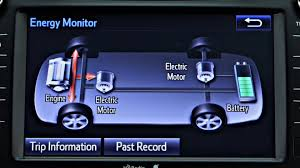 ken shaw lexus toyota used cars know your toyota mechanical hybrid synergy drive youtube