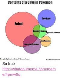 Zubat Meme - 25 best memes about geodude geodude memes