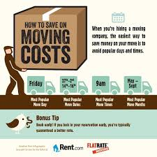 Estimate Moving Costs Distance by Best 25 Rental Trucks Ideas On Budget Moving Truck