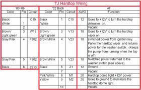 wiring diagram for jeep wrangler tj hardtop u2013 readingrat net