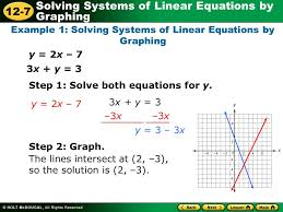3 example 1 solving systems of linear equations by graphing