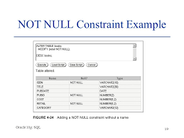 Alter Table Modify Column Oracle Chapter 4 Constraints Oracle 10g Sql Oracle 10g Sql 2