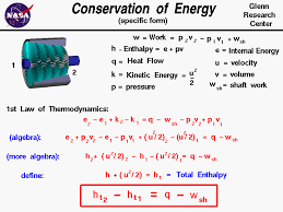 derivation of the energy equation from the first law of thermodynamics