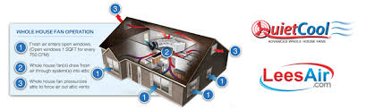 quiet cool attic fan quietcool whole house fan systems lee s air