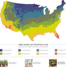 Zone Gardening - annual harvest calendar williams sonoma