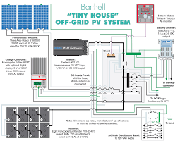 solar power system wiring diagram taking tiny house grid home