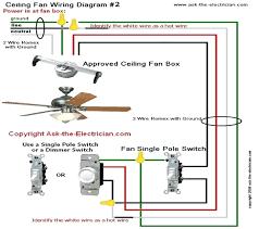 ceiling fan outdoor ceiling fan with wall plug ceiling fan plug