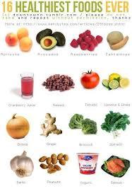 40 best healthy food list images on pinterest healthy food list