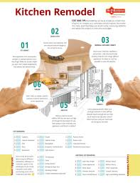 how to start planning a kitchen remodel kitchen remodel checklist printable kitchen remodel worksheet