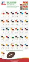 stunning design food coloring chart for frosting image result for