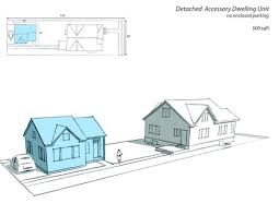 Accessory Dwelling Unit Plans Growingminneapolis City Of Minneapolis Community Planning And