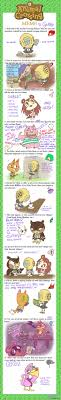 Animal Crossing Meme - animal crossing meme filled by galoogamelady on deviantart
