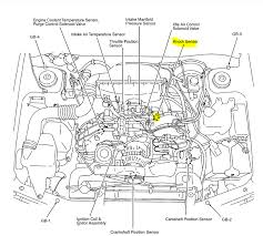 engine diagram subaru legacy engine wiring diagrams instruction