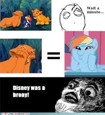 Know Your Meme Brony - mlp fim did not come out in 1994 stupid cringeworthy know your