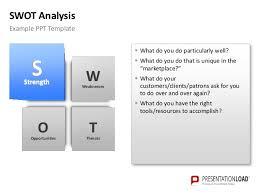 powerpoint swot analysis templates