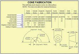 free download cone layout software cone fabrication free software citehrblog