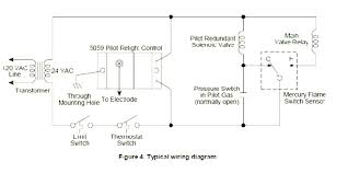 furnace fan switch wiring old furnace fan center wiring diagram wiring library