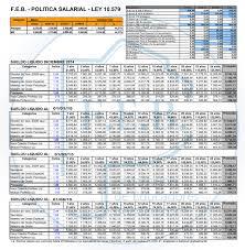 sueldos de maestras de primaria aos 2016 grilla salarial propuesta el 24 02 2015 pcia bs as para