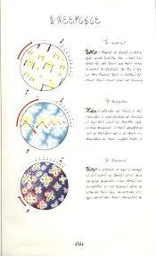 nissan quest canada wiki 24 best codex seraphinianus images on pinterest codex