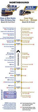 las vegas blvd map routes traveling northbound city vegas