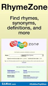 how to write an introduction in synonym for writing style