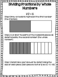 posters that show step by step how to model multiplying and
