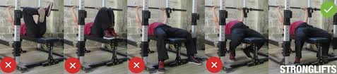 Shoulder Pain In Bench Press How To Bench Press With Proper Form The Definitive Guide