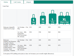 aer lingus baggage fees 2016 airline baggage fees com
