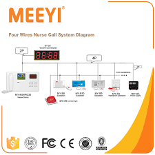 list manufacturers of hospital calling system buy hospital