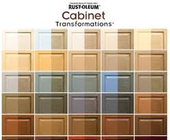 finally a cabinet paint that requires no stripping sanding and