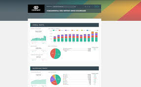 seo report template what does the perfect seo report look like dashthis seo reports should look like this