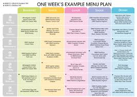weekly dinner meal planner template spar fussy eaters weekly menu ideas fussy eaters weekly menu ideas