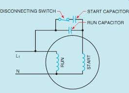 ac single phase motors part 2