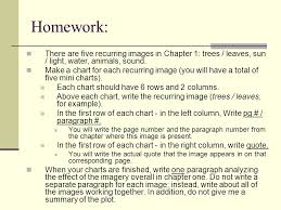There Are Five Lights Chapter 1 Discussion Questions U0026 Imagery Charts Ppt Video Online