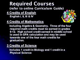 online geometry class for high school credit registration is important to you it facilitates proper placement