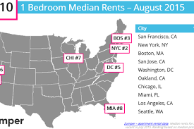 Cheapest One Bedroom Apartment by Cheapest Priciest Greater Boston Areas To Rent An Apartment