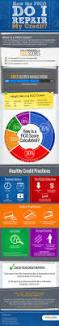 Best 25 My Blog Ideas Best 25 My Credit Ideas On Pinterest My Credit Score Fix My