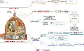 cupola santa fiore brunelleschi due ore di arte cupola di s fiore